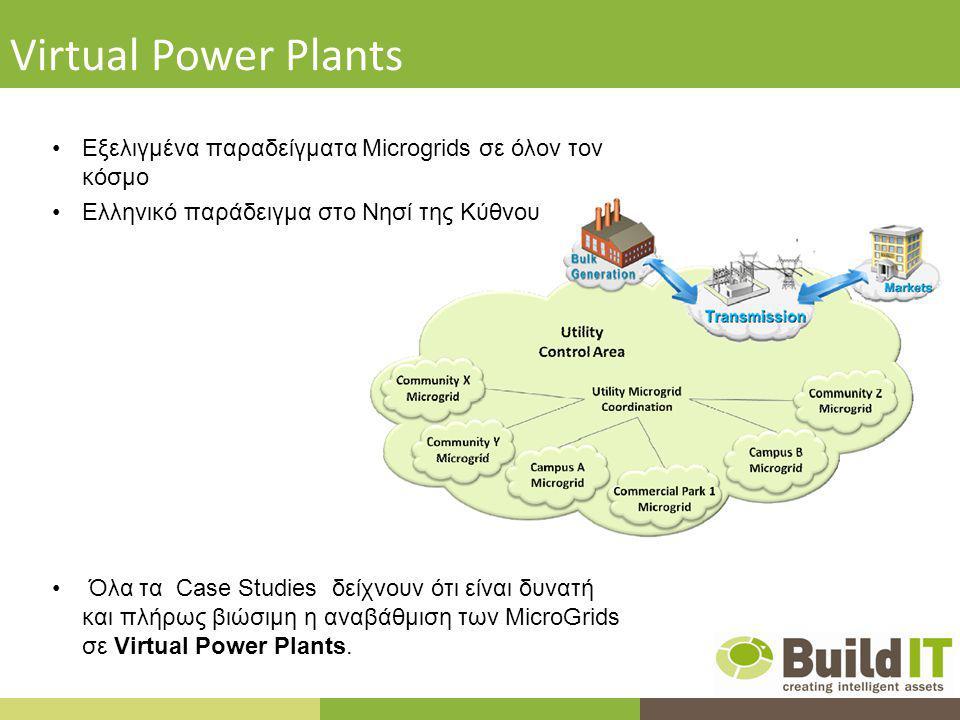 Virtual Power Plants Εξελιγμένα παραδείγματα Microgrids σε όλον τον κόσμο Ελληνικό παράδειγμα στο Νησί της Κύθνου Όλα τα Case Studies δείχνουν ότι είναι δυνατή και πλήρως βιώσιμη η αναβάθμιση των MicroGrids σε Virtual Power Plants.