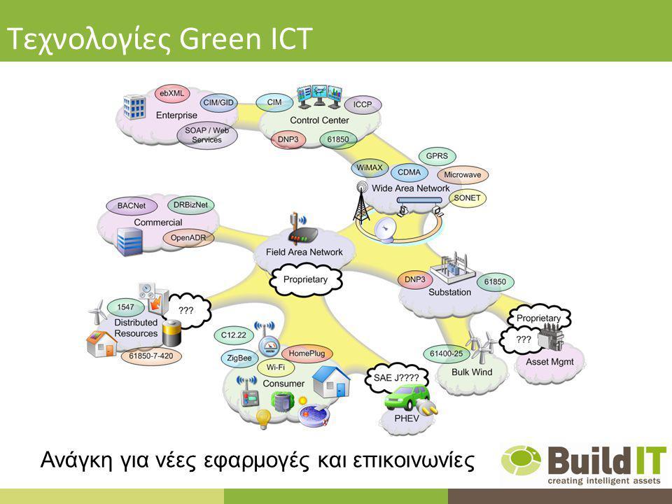 Τεχνολογίες Green ICT Ανάγκη για νέες εφαρμογές και επικοινωνίες