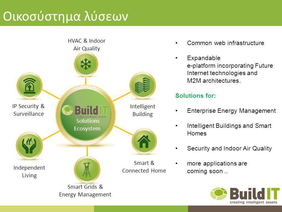 -.Net Development -Single Platform -Based on Open Standards -Scalable -Asset Provisioning -Real Time Management BUILD-IT ORION TM PLATFORM
