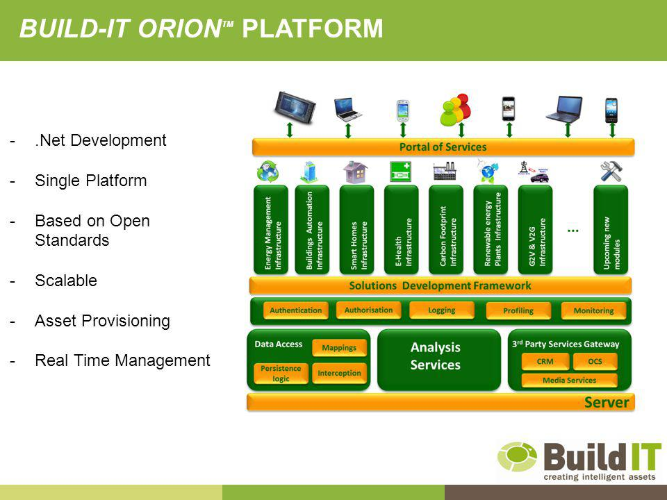 -.Net Development -Single Platform -Based on Open Standards -Scalable -Asset Provisioning -Real Time Management BUILD-IT ORION TM PLATFORM