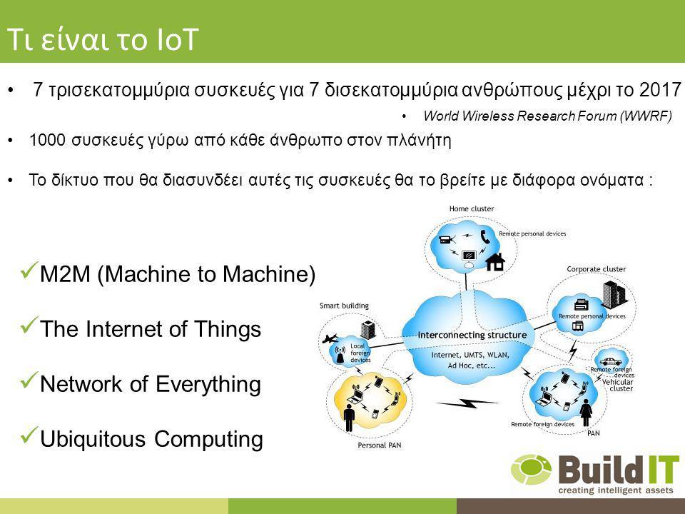 Τι είναι το ΙοΤ 7 τρισεκατομμύρια συσκευές για 7 δισεκατομμύρια ανθρώπους μέχρι το 2017 World Wireless Research Forum (WWRF) 1000 συσκευές γύρω από κάθε άνθρωπο στον πλάνήτη M2M (Machine to Machine) The Internet of Things Network of Everything Ubiquitous Computing To δίκτυο που θα διασυνδέει αυτές τις συσκευές θα το βρείτε με διάφορα ονόματα :