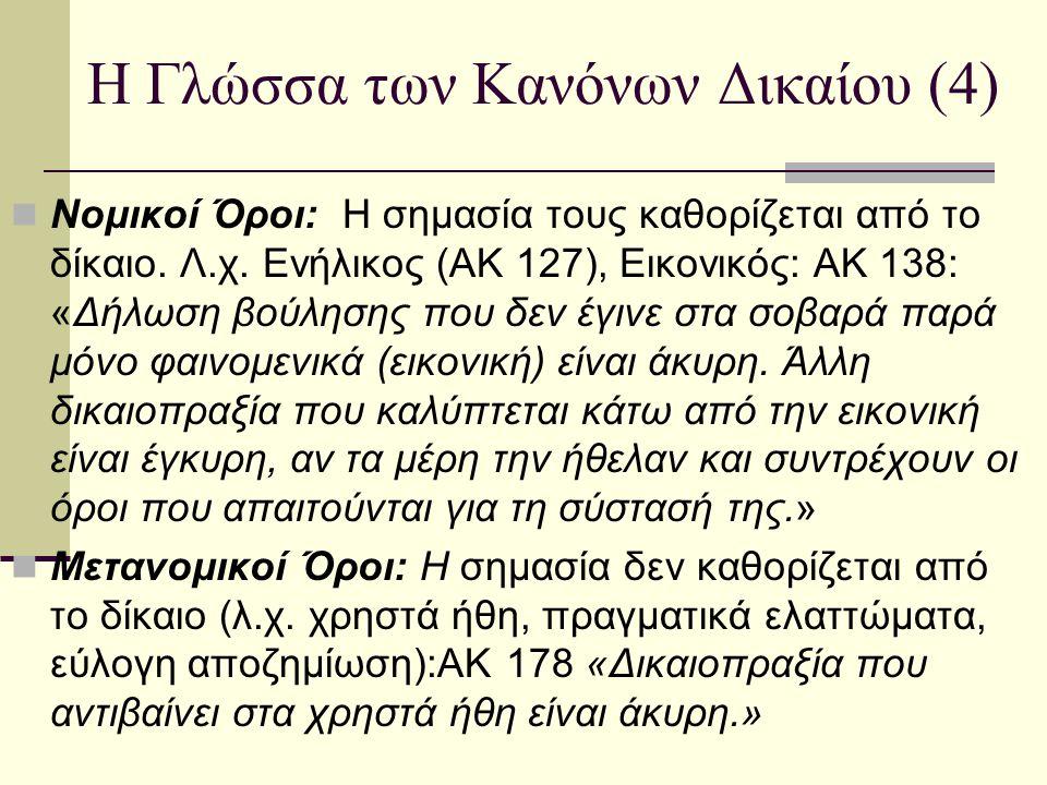 Η Γλώσσα των Κανόνων Δικαίου (4) Νομικοί Όροι: Η σημασία τους καθορίζεται από το δίκαιο. Λ.χ. Ενήλικος (ΑΚ 127), Εικονικός: ΑΚ 138: «Δήλωση βούλησης π