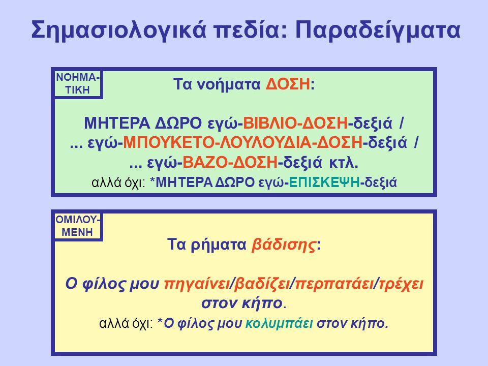 Σημασιολογικά πεδία: Παραδείγματα Τα νοήματα ΔΟΣΗ: ΜΗΤΕΡΑ ΔΩΡΟ εγώ-ΒΙΒΛΙΟ-ΔΟΣΗ-δεξιά /... εγώ-ΜΠΟΥΚΕΤΟ-ΛΟΥΛΟΥΔΙΑ-ΔΟΣΗ-δεξιά /... εγώ-ΒΑΖΟ-ΔΟΣΗ-δεξιά κ