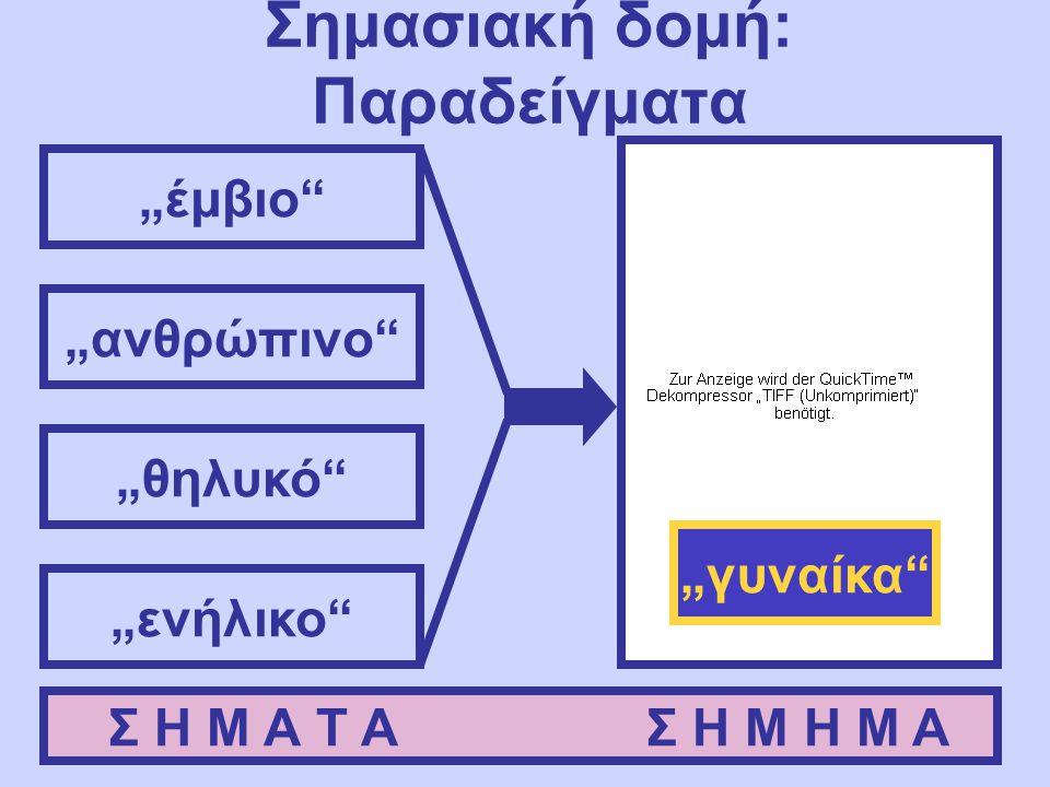 """Σημασιακή δομή: Παραδείγματα """"έμβιο"""" """"ανθρώπινο"""" """"θηλυκό"""" """"ενήλικο"""" Σ Η Μ Α Τ Α Σ Η Μ Η Μ Α """"γυναίκα"""""""