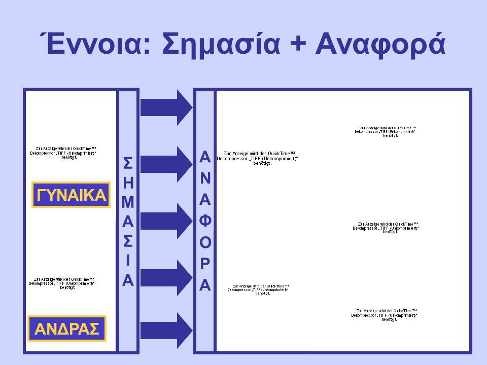 Λεξικογραφία από την μορφή στην σημασία από την σημασία στην μορφή συνδυασμός