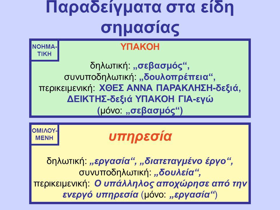 """Παραδείγματα στα είδη σημασίας ΥΠΑΚΟΗ δηλωτική: """"σεβασμός"""", συνυποδηλωτική: """"δουλοπρέπεια"""", περικειμενική: ΧΘΕΣ ΑΝΝΑ ΠΑΡΑΚΛΗΣΗ-δεξιά, ΔΕΙΚΤΗΣ-δεξιά ΥΠ"""