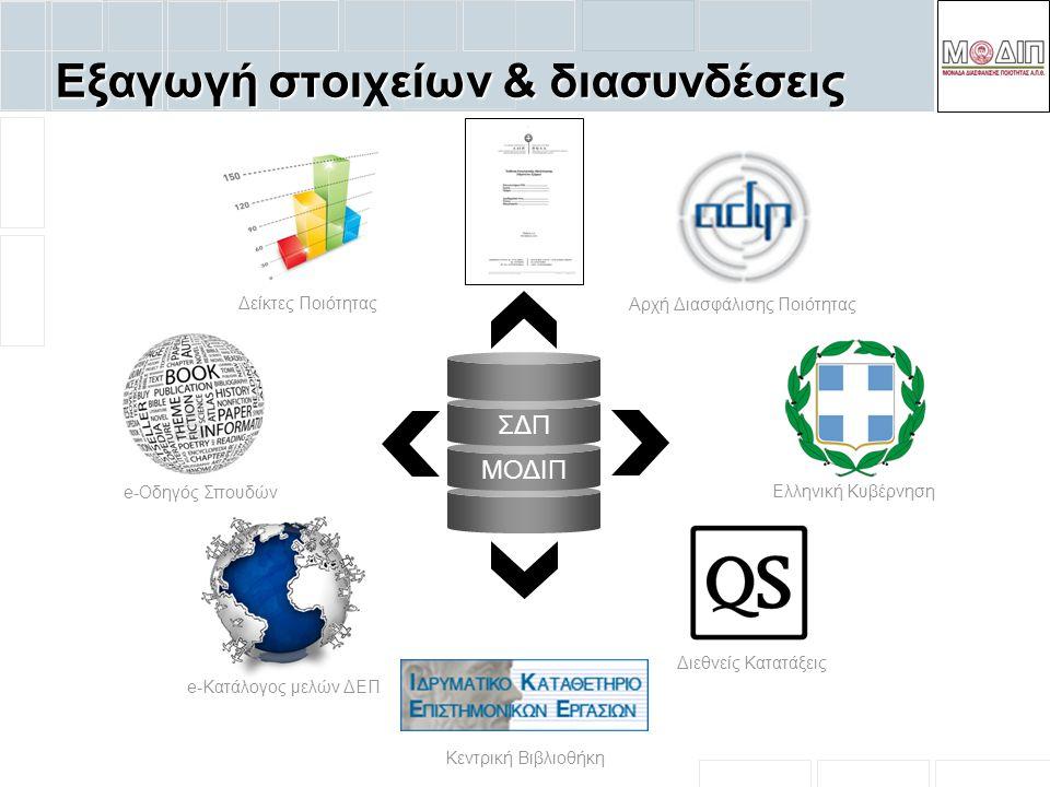 Εξαγωγή στοιχείων & διασυνδέσεις ΜΟΔΙΠ ΣΔΠ Κεντρική Βιβλιοθήκη e-Οδηγός Σπουδών e-Κατάλογος μελών ΔΕΠ Διεθνείς Κατατάξεις Αρχή Διασφάλισης Ποιότητας Ελληνική Κυβέρνηση Δείκτες Ποιότητας