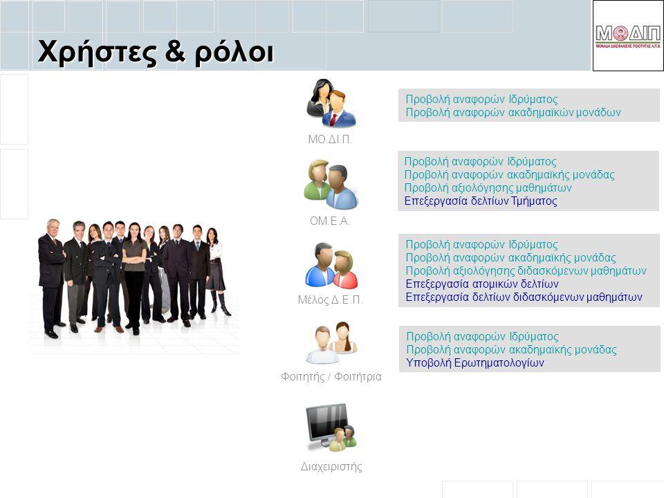 Χρήστες & ρόλοι ΜΟ.ΔΙ.Π.ΟΜ.Ε.Α. Μέλος Δ.Ε.Π.