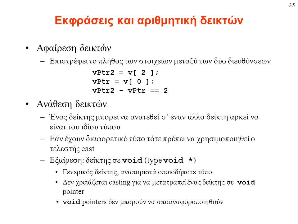 35 Εκφράσεις και αριθμητική δεικτών Αφαίρεση δεικτών –Επιστρέφει το πλήθος των στοιχείων μεταξύ των δύο διευθύνσεων vPtr2 = v[ 2 ]; vPtr = v[ 0 ]; vPt