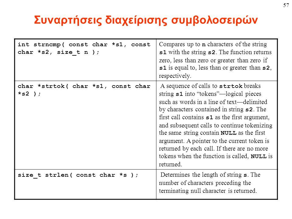 57 Συναρτήσεις διαχείρισης συμβολοσειρών int strncmp( const char *s1, const char *s2, size_t n ); Compares up to n characters of the string s1 with th