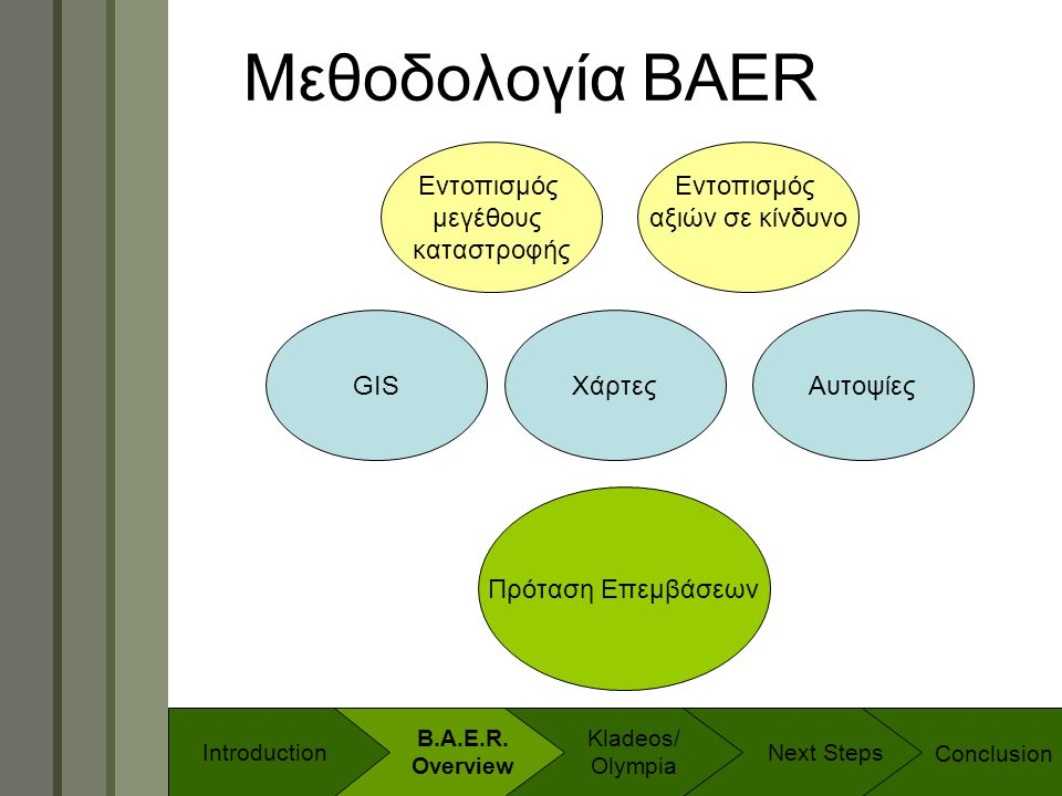 Technology & Development Program Μεθοδολογία BAER Εντοπισμός αξιών σε κίνδυνο Εντοπισμός μεγέθους καταστροφής GISΑυτοψίεςΧάρτες Πρόταση Επεμβάσεων Conclusion B.A.E.R.