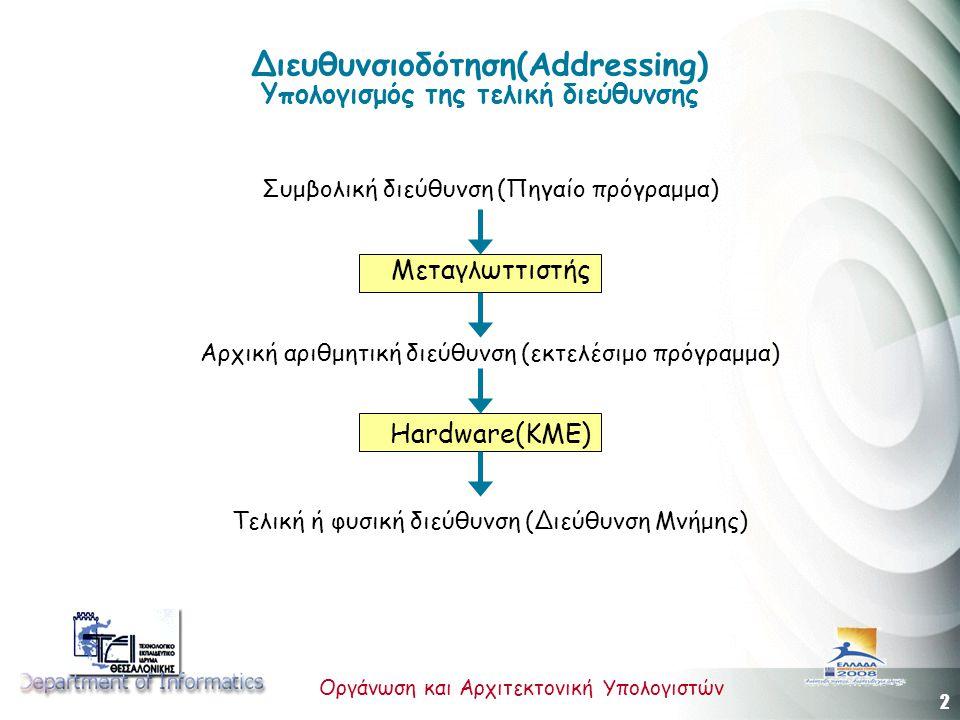 2 Οργάνωση και Αρχιτεκτονική Υπολογιστών Διευθυνσιοδότηση(Addressing) Υπολογισμός της τελική διεύθυνσης Συμβολική διεύθυνση (Πηγαίο πρόγραμμα) Μεταγλωττιστής Αρχική αριθμητική διεύθυνση (εκτελέσιμο πρόγραμμα) Hardware(ΚΜΕ) Τελική ή φυσική διεύθυνση (Διεύθυνση Μνήμης)