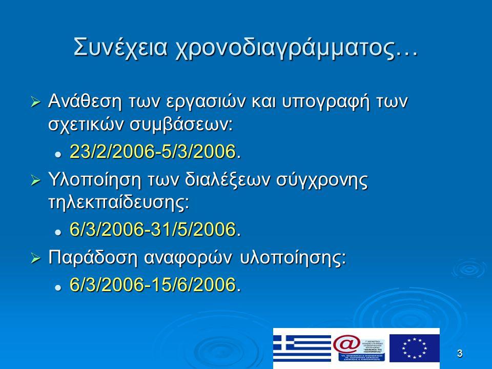 3 Συνέχεια χρονοδιαγράμματος…  Ανάθεση των εργασιών και υπογραφή των σχετικών συμβάσεων: 23/2/2006-5/3/2006. 23/2/2006-5/3/2006.  Υλοποίηση των διαλ
