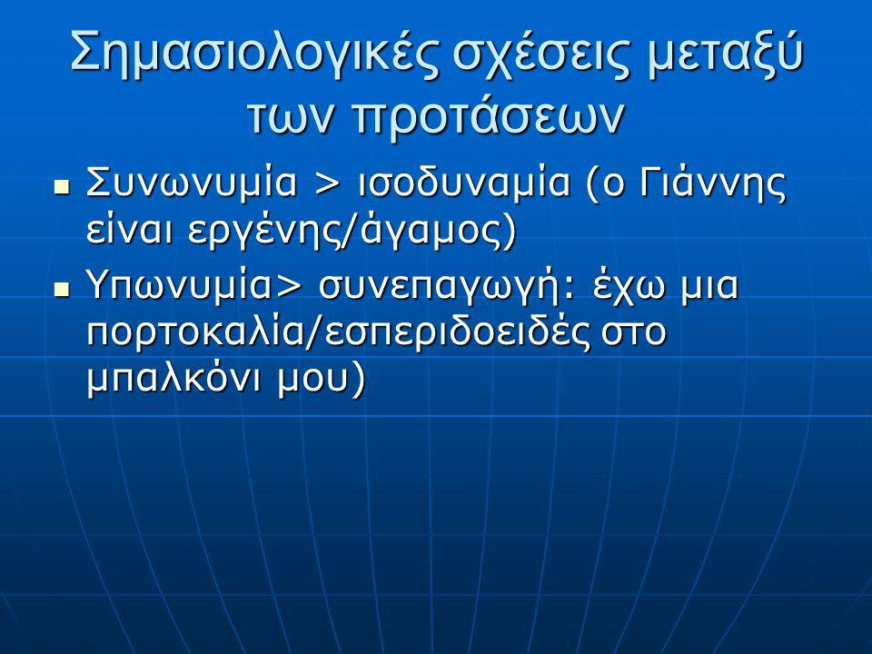 Σημασιολογικές σχέσεις μεταξύ των προτάσεων Συνωνυμία > ισοδυναμία (ο Γιάννης είναι εργένης/άγαμος) Συνωνυμία > ισοδυναμία (ο Γιάννης είναι εργένης/άγαμος) Υπωνυμία> συνεπαγωγή: έχω μια πορτοκαλία/εσπεριδοειδές στο μπαλκόνι μου) Υπωνυμία> συνεπαγωγή: έχω μια πορτοκαλία/εσπεριδοειδές στο μπαλκόνι μου)