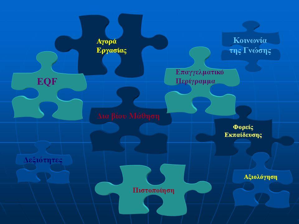 Φορείς Εκπαίδευσης Πιστοποίηση Αξιολόγηση Κοινωνία της Γνώσης Δια βίου Μάθηση Αγορά Εργασίας EQF Επαγγελματικό Περίγραμμα Δεξιότητες