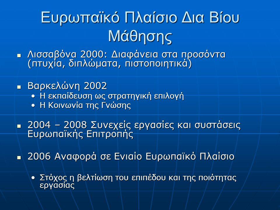 Ευρωπαϊκό Πλαίσιο Δια Βίου Μάθησης Λισσαβόνα 2000: Διαφάνεια στα προσόντα (πτυχία, διπλώματα, πιστοποιητικά) Λισσαβόνα 2000: Διαφάνεια στα προσόντα (πτυχία, διπλώματα, πιστοποιητικά) Βαρκελώνη 2002 Βαρκελώνη 2002 Η εκπαίδευση ως στρατηγική επιλογήΗ εκπαίδευση ως στρατηγική επιλογή Η Κοινωνία της ΓνώσηςΗ Κοινωνία της Γνώσης 2004 – 2008 Συνεχείς εργασίες και συστάσεις Ευρωπαϊκής Επιτροπής 2004 – 2008 Συνεχείς εργασίες και συστάσεις Ευρωπαϊκής Επιτροπής 2006 Αναφορά σε Ενιαίο Ευρωπαϊκό Πλαίσιο 2006 Αναφορά σε Ενιαίο Ευρωπαϊκό Πλαίσιο Στόχος η βελτίωση του επιπέδου και της ποιότητας εργασίαςΣτόχος η βελτίωση του επιπέδου και της ποιότητας εργασίας
