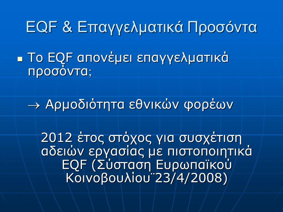 EQF & Επαγγελματικά Προσόντα Το EQF απονέμει επαγγελματικά προσόντα Το EQF απονέμει επαγγελματικά προσόντα  Αρμοδιότητα εθνικών φορέων 2012 έτος στόχος για συσχέτιση αδειών εργασίας με πιστοποιητικά EQF (Σύσταση Ευρωπαϊκού Κοινοβουλίου¨23/4/2008)