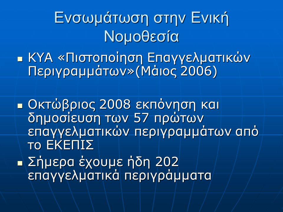 Ενσωμάτωση στην Ενική Νομοθεσία ΚΥΑ «Πιστοποίηση Επαγγελματικών Περιγραμμάτων»(Μάιος 2006) ΚΥΑ «Πιστοποίηση Επαγγελματικών Περιγραμμάτων»(Μάιος 2006) Οκτώβριος 2008 εκπόνηση και δημοσίευση των 57 πρώτων επαγγελματικών περιγραμμάτων από το ΕΚΕΠΙΣ Οκτώβριος 2008 εκπόνηση και δημοσίευση των 57 πρώτων επαγγελματικών περιγραμμάτων από το ΕΚΕΠΙΣ Σήμερα έχουμε ήδη 202 επαγγελματικά περιγράμματα Σήμερα έχουμε ήδη 202 επαγγελματικά περιγράμματα