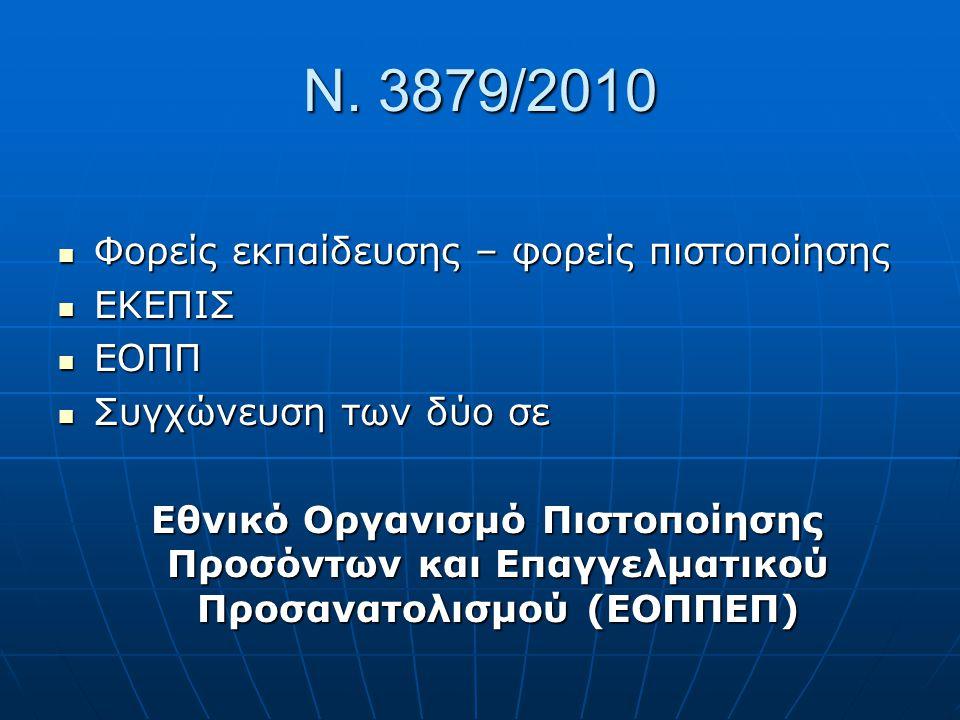 Ν. 3879/2010 Φορείς εκπαίδευσης – φορείς πιστοποίησης Φορείς εκπαίδευσης – φορείς πιστοποίησης ΕΚΕΠΙΣ ΕΚΕΠΙΣ ΕΟΠΠ ΕΟΠΠ Συγχώνευση των δύο σε Συγχώνευσ