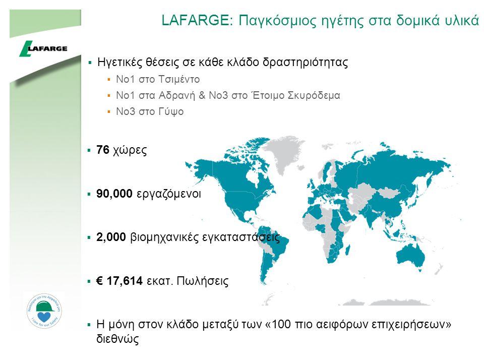 22 LAFARGE: Παγκόσμιος ηγέτης στα δομικά υλικά  Ηγετικές θέσεις σε κάθε κλάδο δραστηριότητας  Νο1 στο Τσιμέντο  Νο1 στα Αδρανή & Νο3 στο Έτοιμο Σκυρόδεμα  Νο3 στο Γύψο  76 χώρες  90,000 εργαζόμενοι  2,000 βιομηχανικές εγκαταστάσεις  € 17,614 εκατ.