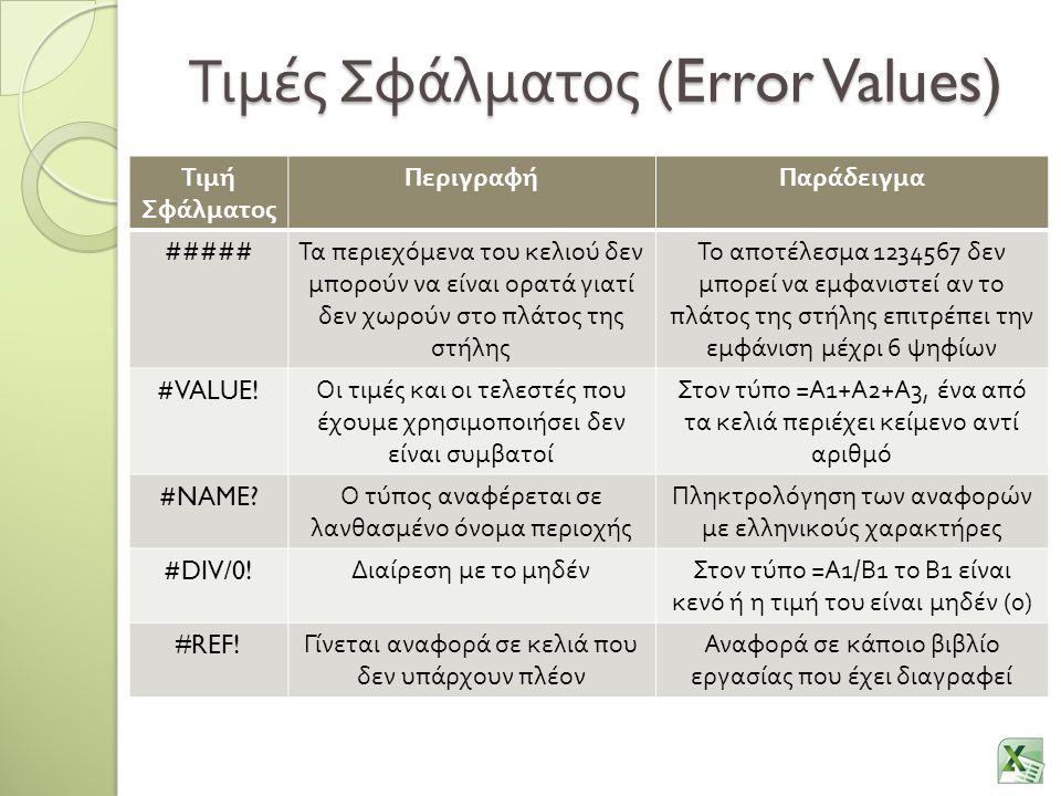 Τιμές Σφάλματος (Error Values) Τιμή Σφάλματος ΠεριγραφήΠαράδειγμα ##### Τα περιεχόμενα του κελιού δεν μπορούν να είναι ορατά γιατί δεν χωρούν στο πλάτ