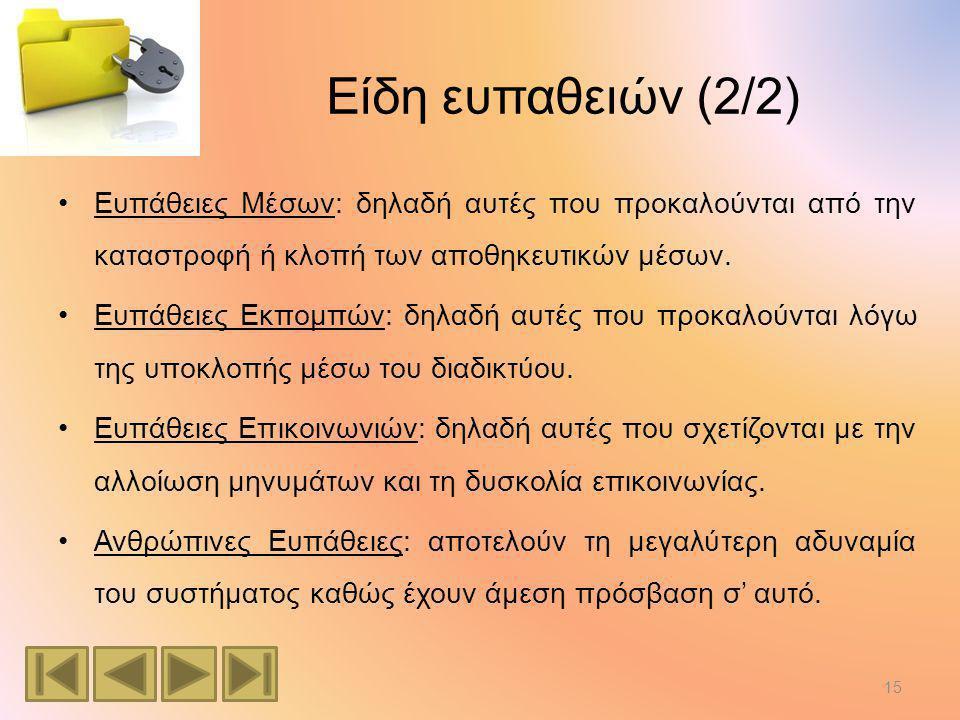 Είδη ευπαθειών (2/2) Ευπάθειες Μέσων: δηλαδή αυτές που προκαλούνται από την καταστροφή ή κλοπή των αποθηκευτικών μέσων.