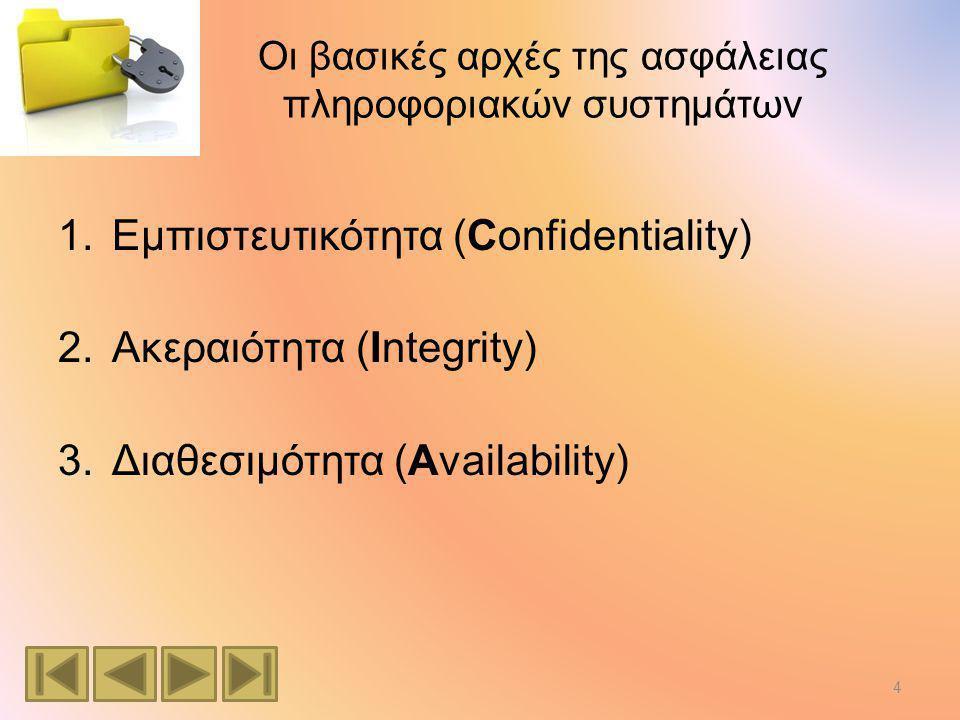 Οι βασικές αρχές της ασφάλειας πληροφοριακών συστημάτων 1.Εμπιστευτικότητα (Confidentiality) 2.Ακεραιότητα (Integrity) 3.Διαθεσιμότητα (Availability) 4