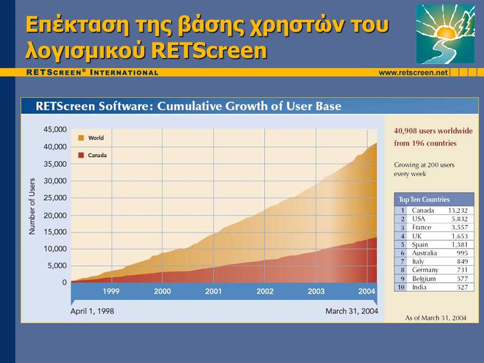 Επέκταση της βάσης χρηστών του λογισμικού RETScreen