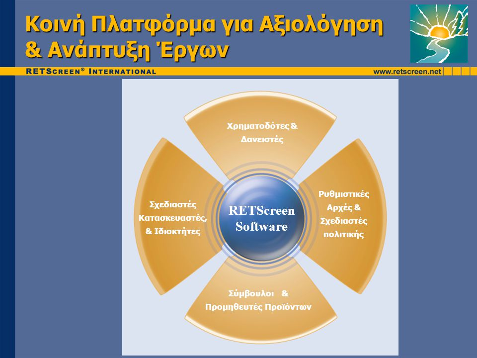 Κοινή Πλατφόρμα για Αξιολόγηση & Ανάπτυξη Έργων Σύμβουλοι & Προμηθευτές Προϊόντων Χρηματοδότες & Δανειστές Ρυθμιστικές Αρχές & Σχεδιαστές πολιτικής Σχεδιαστές Κατασκευαστές, & Ιδιοκτήτες RETScreen Software
