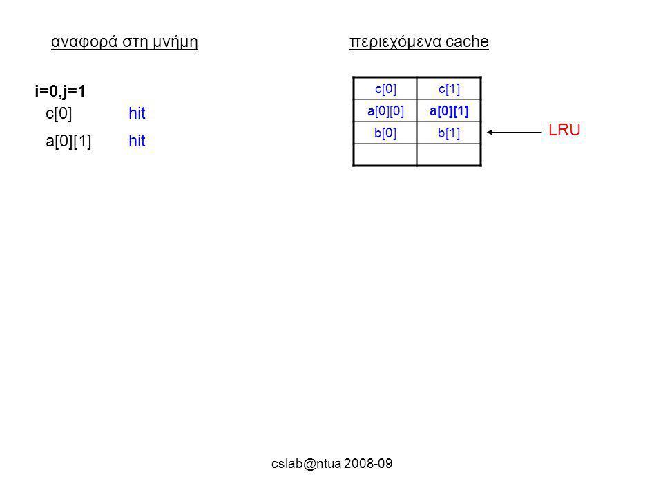 cslab@ntua 2008-09 αναφορά στη μνήμηπεριεχόμενα cache c[0]c[1] a[0][0]a[0][1] b[0]b[1] i=0,j=1 c[0]hit a[0][1]hit LRU