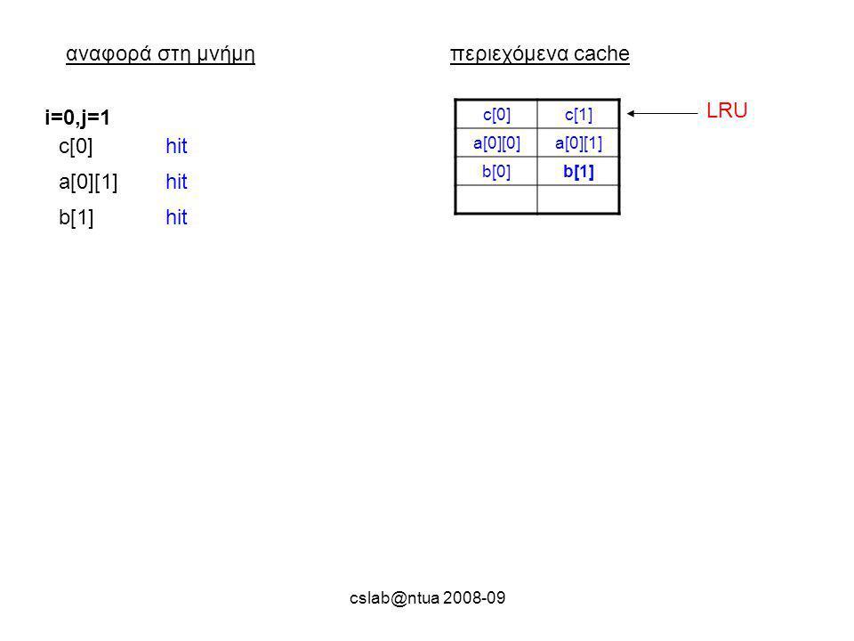 cslab@ntua 2008-09 αναφορά στη μνήμηπεριεχόμενα cache c[0]c[1] a[0][0]a[0][1] b[0]b[1] i=0,j=1 c[0]hit a[0][1]hit b[1]hit LRU