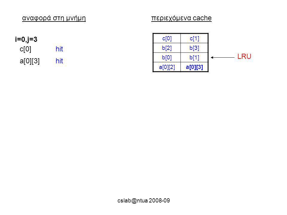 cslab@ntua 2008-09 αναφορά στη μνήμηπεριεχόμενα cache c[0]c[1] b[2]b[3] b[0]b[1] a[0][2]a[0][3] i=0,j=3 c[0]hit a[0][3]hit LRU