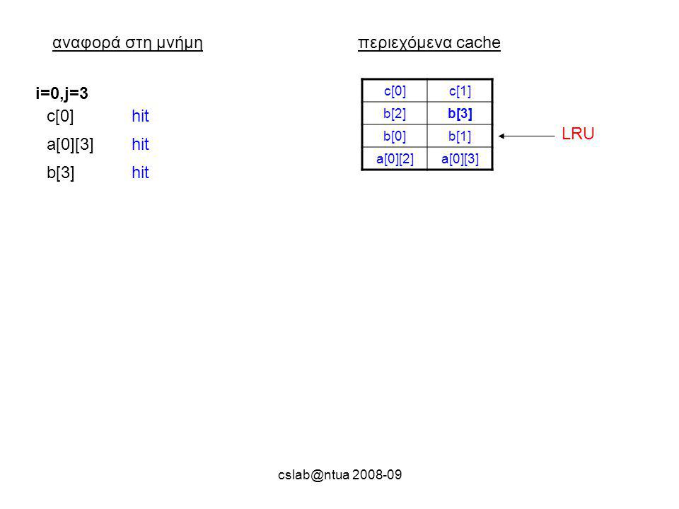 cslab@ntua 2008-09 αναφορά στη μνήμηπεριεχόμενα cache c[0]c[1] b[2]b[3] b[0]b[1] a[0][2]a[0][3] i=0,j=3 c[0]hit a[0][3]hit b[3]hit LRU