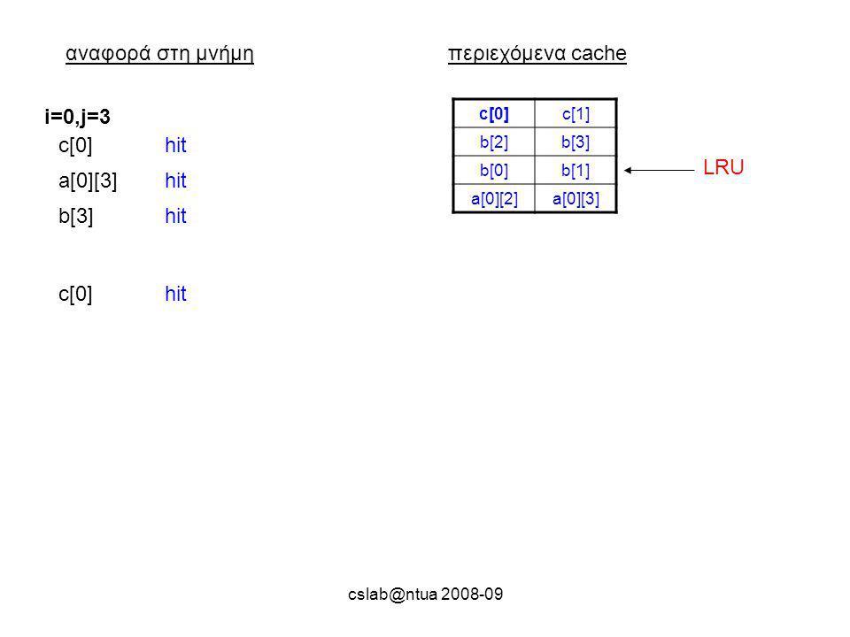 cslab@ntua 2008-09 αναφορά στη μνήμηπεριεχόμενα cache c[0]c[1] b[2]b[3] b[0]b[1] a[0][2]a[0][3] i=0,j=3 c[0]hit a[0][3]hit b[3]hit c[0]hit LRU