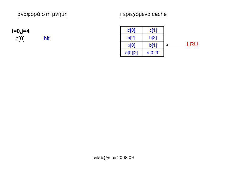 cslab@ntua 2008-09 αναφορά στη μνήμηπεριεχόμενα cache c[0]c[1] b[2]b[3] b[0]b[1] a[0][2]a[0][3] i=0,j=4 c[0]hit LRU