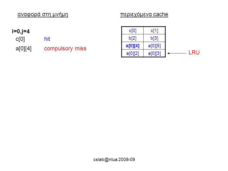 cslab@ntua 2008-09 αναφορά στη μνήμηπεριεχόμενα cache c[0]c[1] b[2]b[3] a[0][4]a[0][5] a[0][2]a[0][3] i=0,j=4 c[0]hit a[0][4]compulsory miss LRU