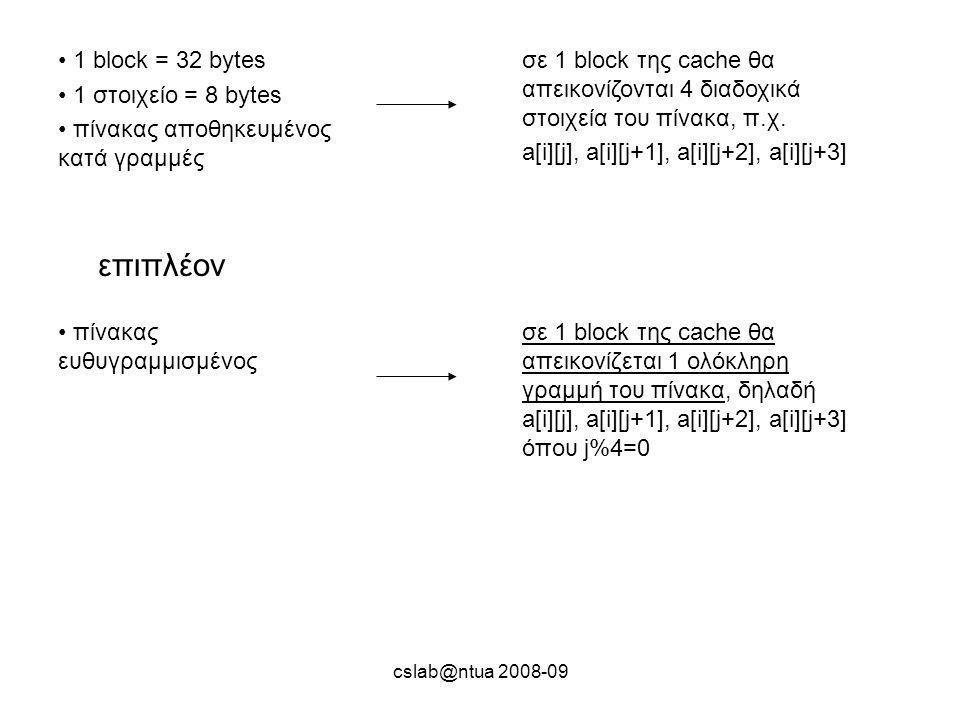 cslab@ntua 2008-09 1 block = 32 bytes 1 στοιχείο = 8 bytes πίνακας αποθηκευμένος κατά γραμμές σε 1 block της cache θα απεικονίζονται 4 διαδοχικά στοιχεία του πίνακα, π.χ.