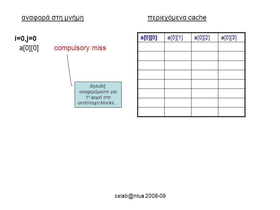 cslab@ntua 2008-09 αναφορά στη μνήμηπεριεχόμενα cache a[0][0]a[0][1]a[0][2]a[0][3] a[0][0]compulsory miss i=0,j=0 δηλαδή, αναφερόμαστε για 1 η φορά στα αντίστοιχα blocks…
