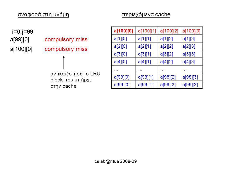 cslab@ntua 2008-09 αναφορά στη μνήμηπεριεχόμενα cache a[100][0]a[100][1]a[100][2]a[100][3] a[1][0]a[1][1]a[1][2]a[1][3] a[2][0]a[2][1]a[2][2]a[2][3] a[3][0]a[3][1]a[3][2]a[3][3] a[4][0]a[4][1]a[4][2]a[4][3] ………… a[98][0]a[98][1]a[98][2]a[98][3] a[99][0]a[99][1]a[99][2]a[99][3] a[99][0]compulsory miss i=0,j=99 a[100][0]compulsory miss αντικατέστησε το LRU block που υπήρχε στην cache
