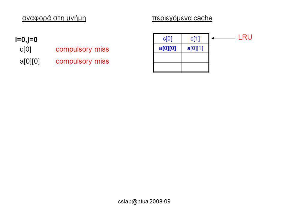 cslab@ntua 2008-09 αναφορά στη μνήμηπεριεχόμενα cache c[0]c[1] a[0][0]a[0][1] i=0,j=0 c[0]compulsory miss a[0][0]compulsory miss LRU