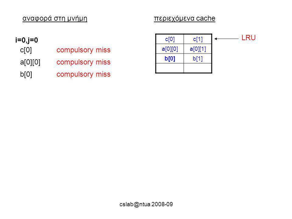 cslab@ntua 2008-09 αναφορά στη μνήμηπεριεχόμενα cache c[0]c[1] a[0][0]a[0][1] b[0]b[1] i=0,j=0 c[0]compulsory miss a[0][0]compulsory miss b[0]compulsory miss LRU