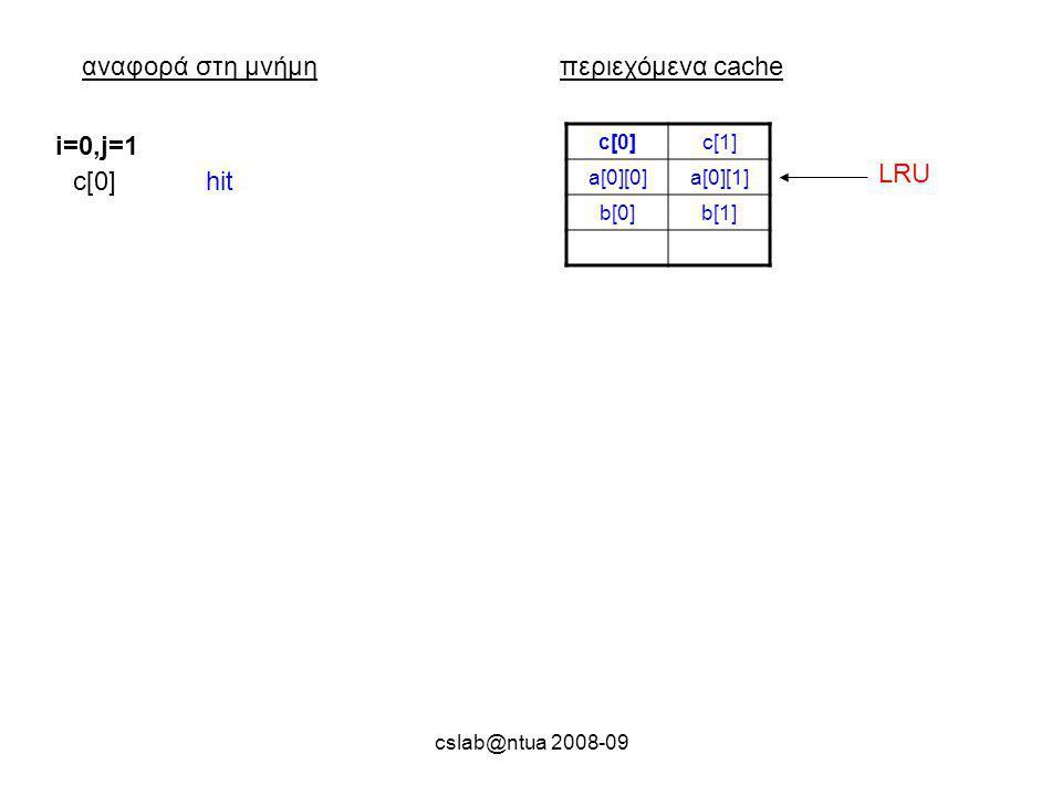 cslab@ntua 2008-09 αναφορά στη μνήμηπεριεχόμενα cache c[0]c[1] a[0][0]a[0][1] b[0]b[1] i=0,j=1 c[0]hit LRU