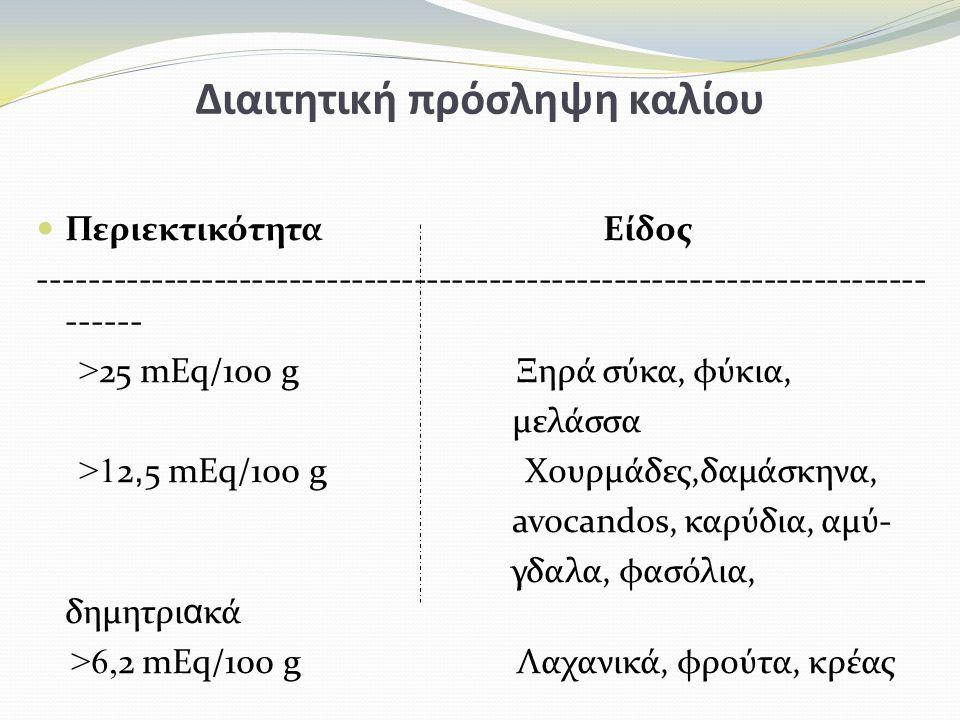 Διαιτητική πρόσληψη καλίου Περιεκτικότητα Είδος ----------------------------------------------------------------------- ------ > 25 mEq/100 g Ξηρά σύκα, φύκια, μελάσσα >1 2, 5 mEq/100 g Χουρμάδες,δαμάσκηνα, avocandos, καρύδια, αμύ- γδαλα, φασόλια, δημητρι α κά >6, 2 mEq/100 g Λαχανικά, φρούτα, κρέας