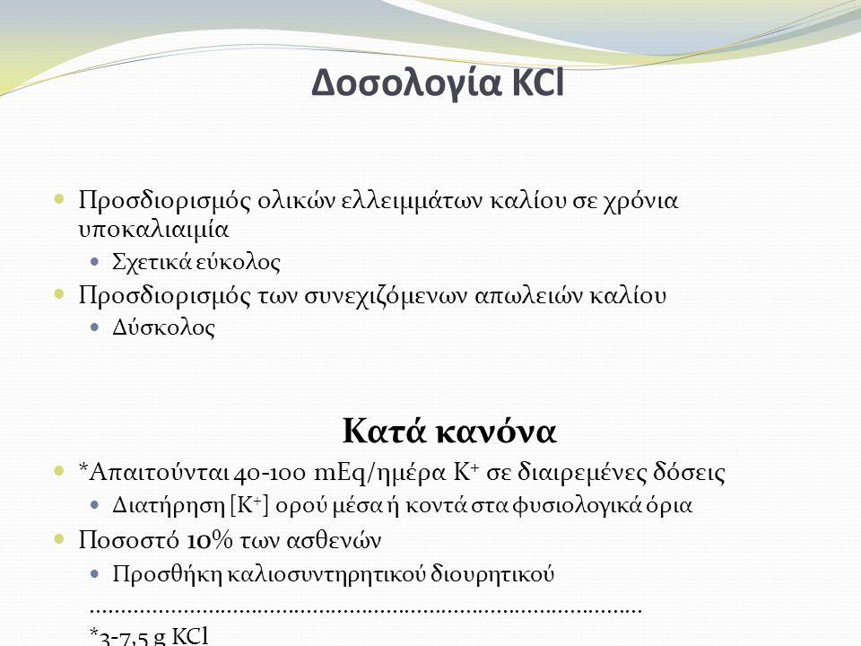 Δοσολογία KCl Προσδιορισμός ολικών ελλειμμάτων καλίου σε χρόνια υποκαλιαιμία Σχετικά εύκολος Προσδιορισμός των συνεχιζόμενων απωλειών καλίου Δύσκολος Κατά κανόνα *Απαιτούνται 40-100 mEq/ημέρα Κ + σε διαιρεμένες δόσεις Διατήρηση [Κ + ] ορού μέσα ή κοντά στα φυσιολογικά όρια Ποσοστό 10 % των ασθενών Προσθήκη καλιοσυντηρητικού διουρητικού..........................................................................................