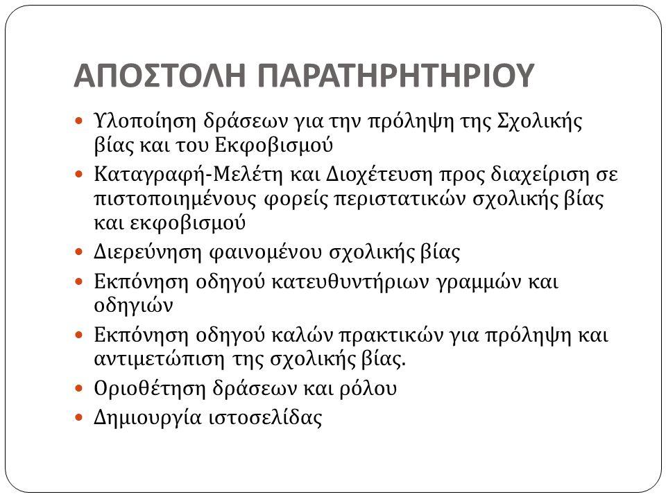 ΟΔΗΓΙΕΣ - ΣΥΜΒΟΥΛΕΣ  3.