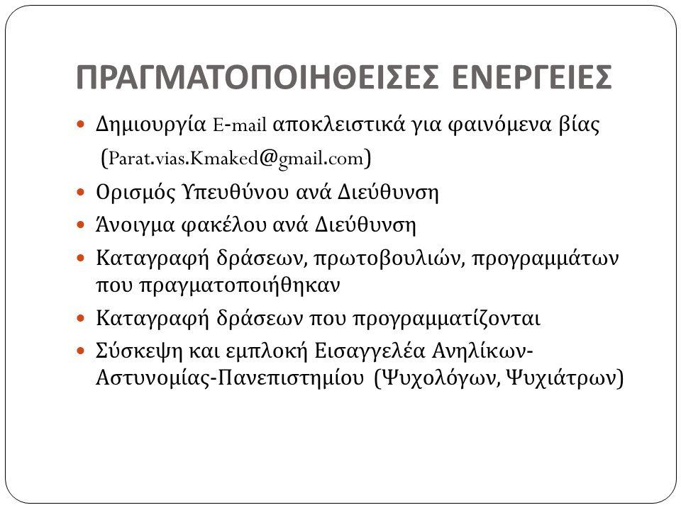 ΠΡΑΓΜΑΤΟΠΟΙΗΘΕΙΣΕΣ ΕΝΕΡΓΕΙΕΣ Δημιουργία E-mail αποκλειστικά για φαινόμενα βίας (Parat.vias.Kmaked@gmail.com) Ορισμός Υπευθύνου ανά Διεύθυνση Άνοιγμα φ