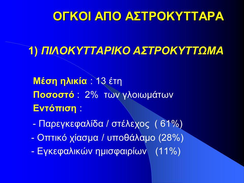 ΟΓΚΟΙ ΑΠΟ ΑΣΤΡΟΚΥΤΤΑΡΑ 1) ΠΙΛΟΚΥΤΤΑΡΙΚΟ ΑΣΤΡΟΚΥΤΤΩΜΑ Μέση ηλικία : 13 έτη Ποσοστό : 2% των γλοιωμάτων Εντόπιση : - Παρεγκεφαλίδα / στέλεχος ( 61%) - Οπτικό χίασμα / υποθάλαμο (28%) - Εγκεφαλικών ημισφαιρίων (11%)