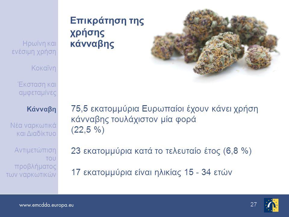 27 75,5 εκατομμύρια Ευρωπαίοι έχουν κάνει χρήση κάνναβης τουλάχιστον μία φορά (22,5 %) 23 εκατομμύρια κατά το τελευταίο έτος (6,8 %) 17 εκατομμύρια είναι ηλικίας 15 - 34 ετών Επικράτηση της χρήσης κάνναβης Ηρωίνη και ενέσιμη χρήση Κοκαΐνη Έκσταση και αμφεταμίνες Κάνναβη Νέα ναρκωτικά και Διαδίκτυο Αντιμετώπιση του προβλήματος των ναρκωτικών