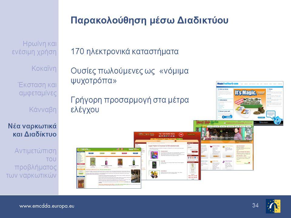 34 Παρακολούθηση μέσω Διαδικτύου 170 ηλεκτρονικά καταστήματα Ουσίες πωλούμενες ως «νόμιμα ψυχοτρόπα» Γρήγορη προσαρμογή στα μέτρα ελέγχου Ηρωίνη και ε