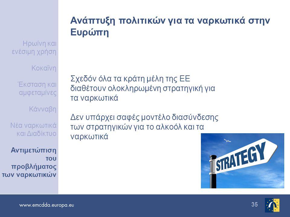 35 Ανάπτυξη πολιτικών για τα ναρκωτικά στην Ευρώπη Σχεδόν όλα τα κράτη μέλη της ΕΕ διαθέτουν ολοκληρωμένη στρατηγική για τα ναρκωτικά Δεν υπάρχει σαφές μοντέλο διασύνδεσης των στρατηγικών για το αλκοόλ και τα ναρκωτικά Ηρωίνη και ενέσιμη χρήση Κοκαΐνη Έκσταση και αμφεταμίνες Κάνναβη Νέα ναρκωτικά και Διαδίκτυο Αντιμετώπιση του προβλήματος των ναρκωτικών